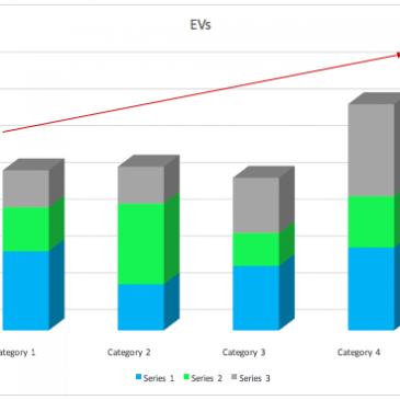 USA EV Sales 2019